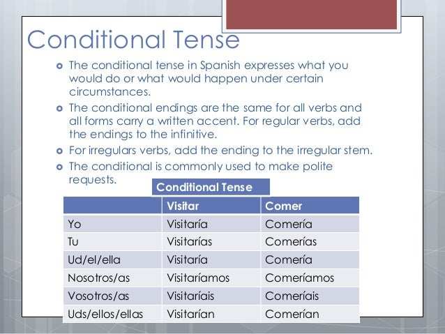 The Conditional Tense - CliffsNotes Study Guides