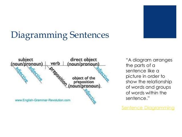 Grammar esl 22 useful esl ccuart Gallery