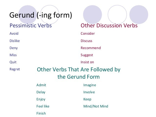 Gerund (-ing form) Pessimistic Verbs  Other Discussion Verbs  Avoid  Consider  Dislike  Discuss  Deny  Recommend  Miss  Su...