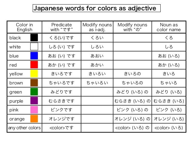 japanese adjectives