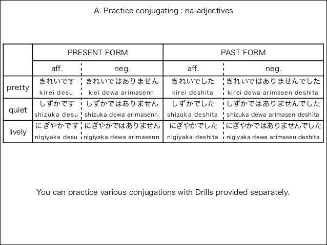 Japanese Adjectives 2