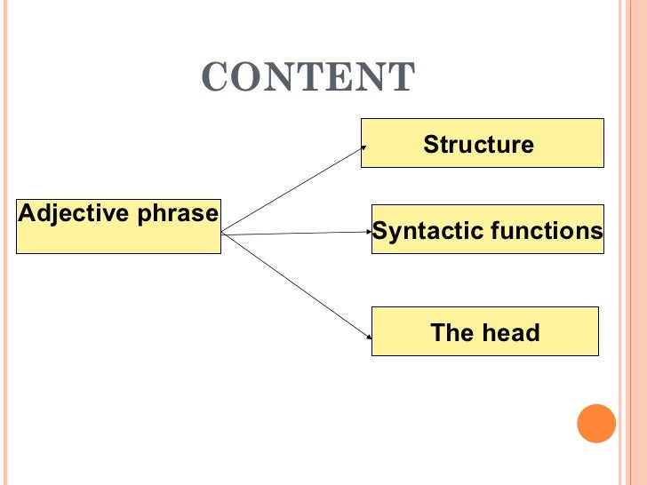 CONTENT Adjective phrase Structure  The head Syntactic functions
