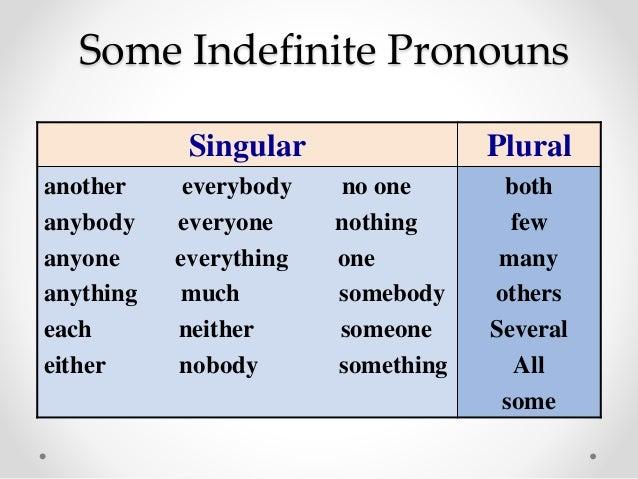 nobody anybody somebody everybody grammar pdf