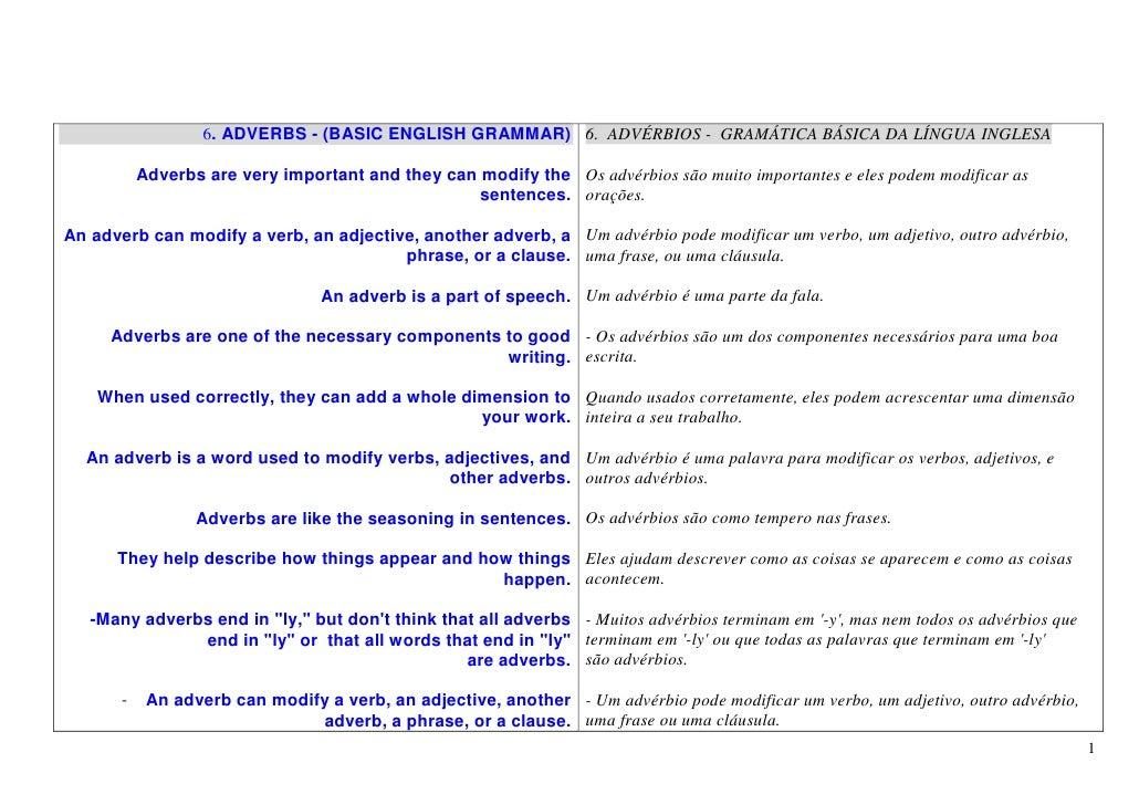 6. ADVERBS - (BASIC ENGLISH GRAMMAR) 6. ADVÉRBIOS - GRAMÁTICA BÁSICA DA LÍNGUA INGLESA             Adverbs are very import...
