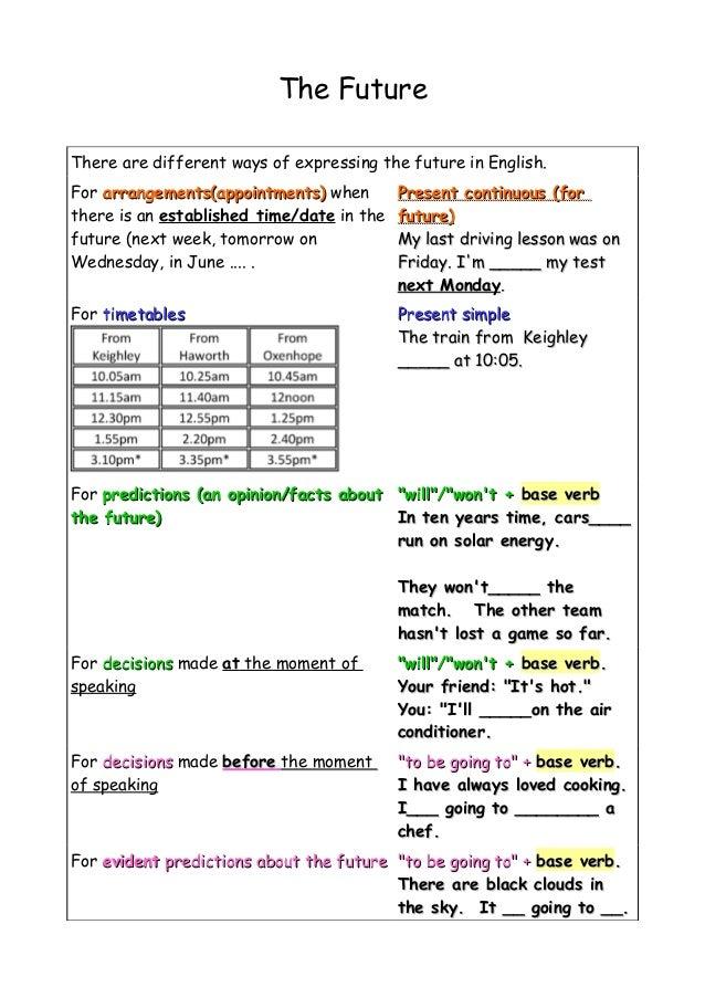 Grammar the future