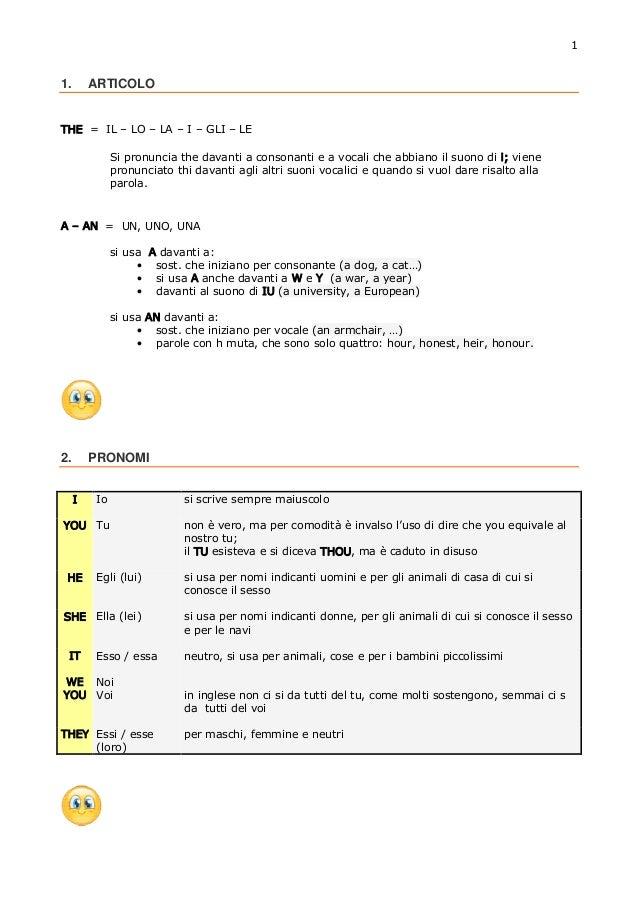 Grammatica inglese per principianti parte i for Complemento d arredo in inglese