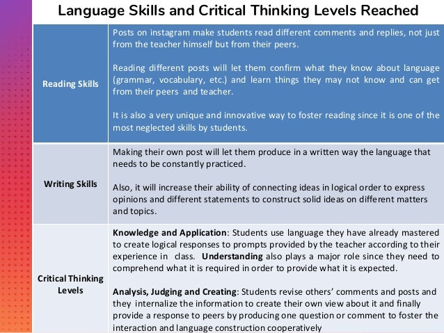 is social networking enhancing critical thinking Instruction in, and practice of, critical thinking strategies in the high school   same time creating ―virtual lives‖ via the internet and social-networking  websites.