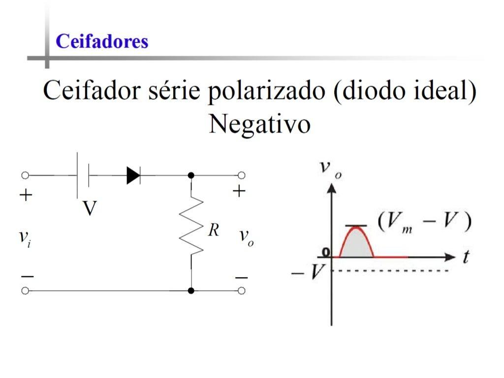 Circuito Zener : Circuitos com diodos: grampeador ceifador zener