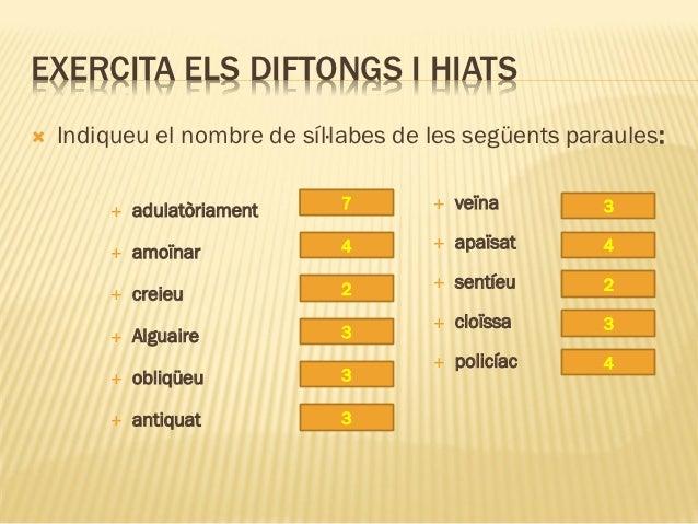 Gramatica catalana diftongs i hiats