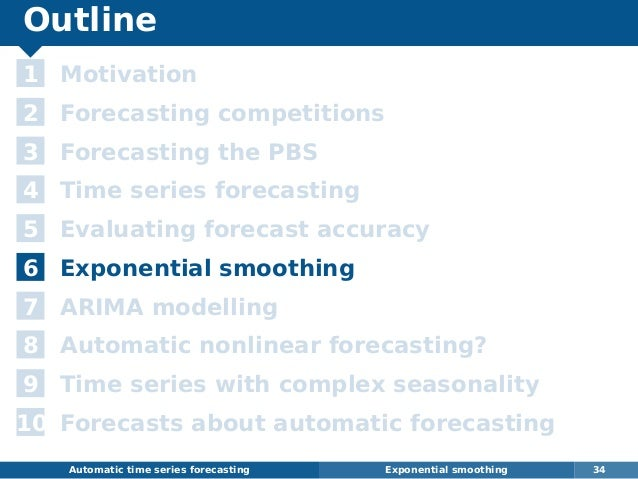 automatic time series forecasting