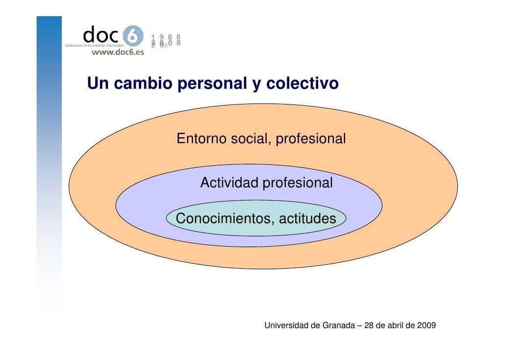Un cambio personal y colectivo             Entorno social, profesional                Actividad profesional            Con...