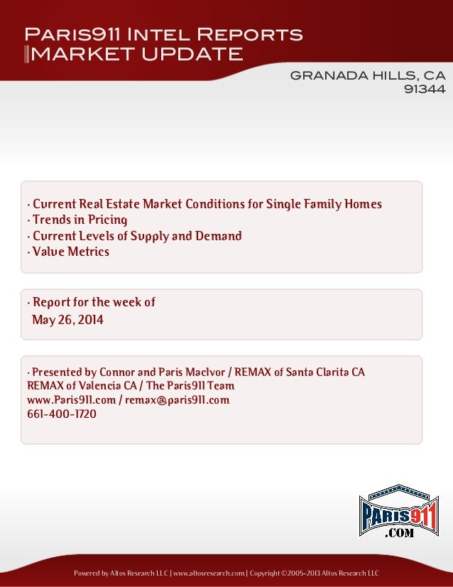 Granada Hills California real estate total market update