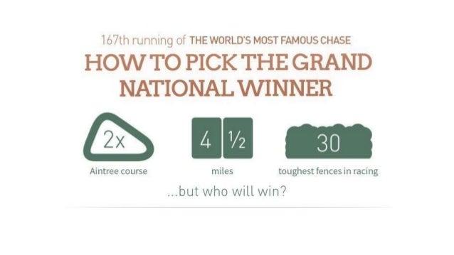 Grand National – world's greatest horse race Slide 2