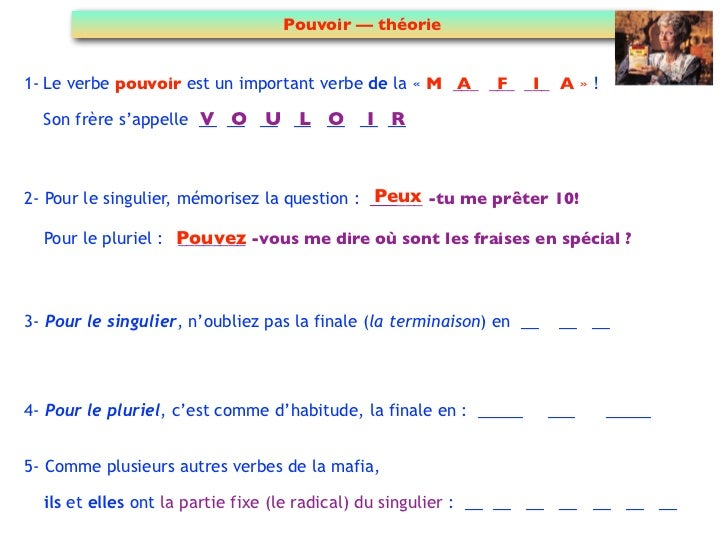 Pouvoir — théorie                                                      A F I1- Le verbe pouvoir est un important verbe de ...