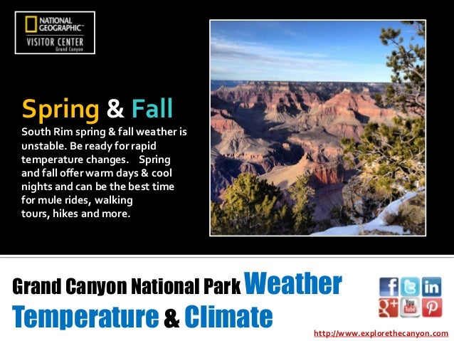 Grand Canyon Weather Climate Temperatures