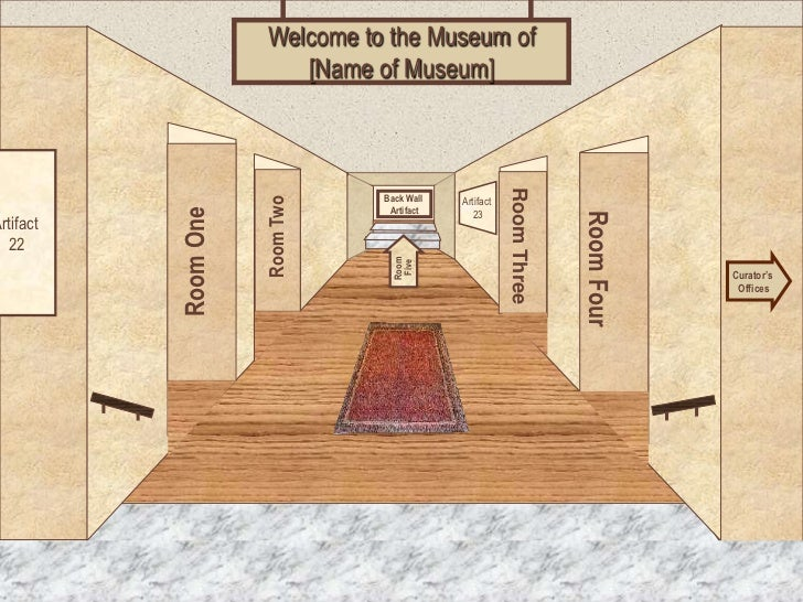 Welcome to the Museum of                          [Name of Museum]                                                        ...