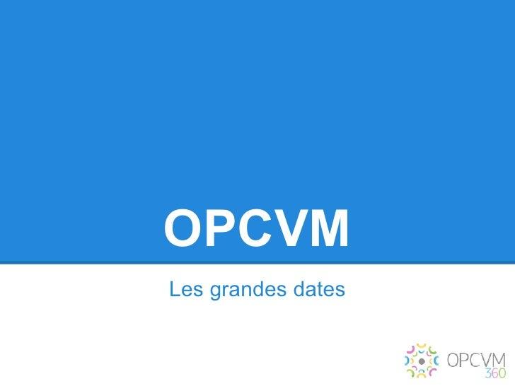 OPCVMLes grandes dates