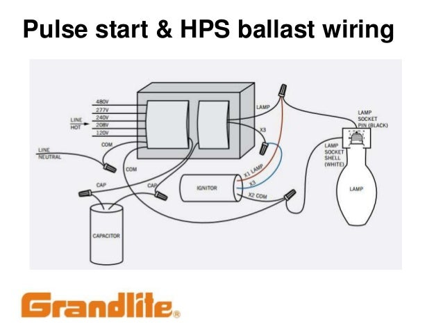 grandlite hid luminaires 10 638 high pressure sodium ballast wiring diagram wiring wiring wiring diagrams for 150 watt hps ballast at bakdesigns.co