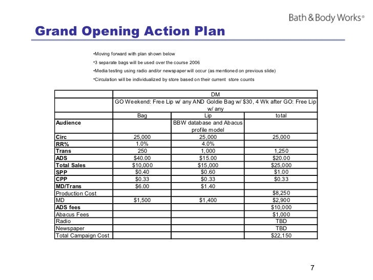 implementation plan for opening a gym Mountain brook fitness center workout gym business plan strategy and  implementation  every saturday morning will be open house for the childcare  center.