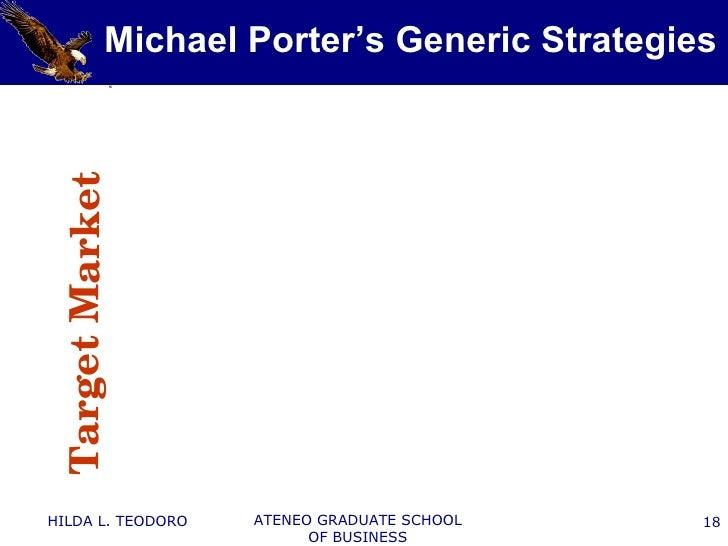 Strategic Management - Grand Strategy Matrix