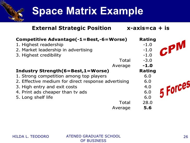 examples of grand strategy selection matrix Apple's grand strategy john kirk on october 24, 2013  reading time: 4 minutes grand strategy grand strategy is not about winning the war, its about winning the.