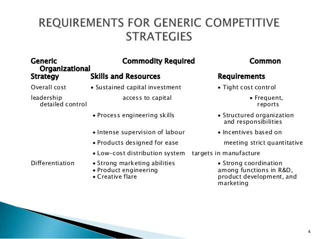 generic strategy and grand strategy