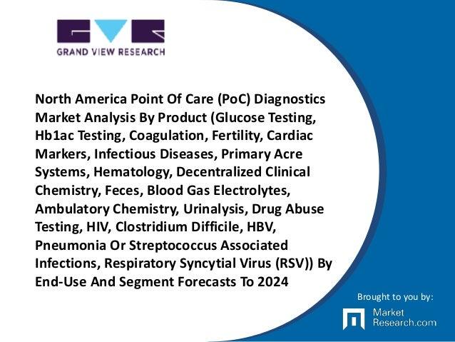 North America Point Of Care (PoC) Diagnostics Market Analysis By Product (Glucose Testing, Hb1ac Testing, Coagulation, Fer...