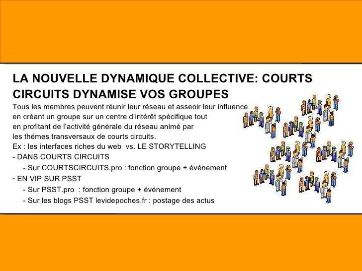 <ul><li>LA NOUVELLE DYNAMIQUE COLLECTIVE: COURTS CIRCUITS DYNAMISE VOS GROUPES  </li></ul><ul><li>Tous les membres peuvent...