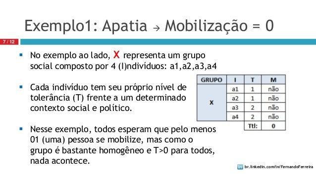 br.linkedin.com/in/FernandoFerreira7 / 12Exemplo1: Apatia  Mobilização = 0 No exemplo ao lado, X representa um gruposoci...