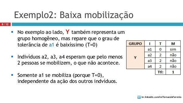 br.linkedin.com/in/FernandoFerreira8 / 12Exemplo2: Baixa mobilização No exemplo ao lado, Y também representa umgrupo homo...