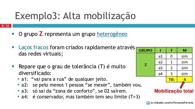 br.linkedin.com/in/FernandoFerreira9 / 12Exemplo3: Alta mobilização O grupo Z representa um grupo heterogêneo Laços frac...