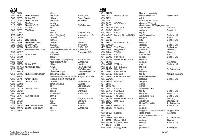 Radio Stations In Toronto, Canada: September 2000' by Grant