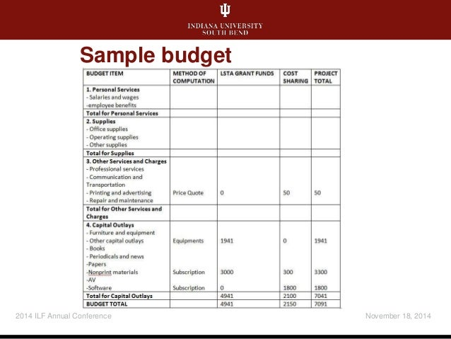 Sample Conference Budget Doritrcatodos