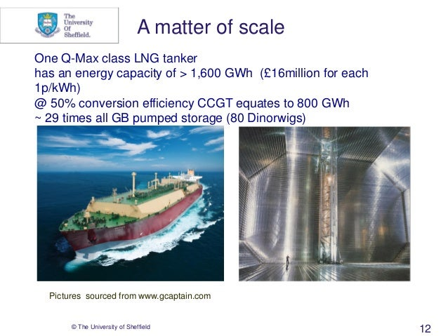 © The University of Sheffield 12 One Q-Max class LNG tanker has an energy capacity of > 1,600 GWh (£16million for each 1p/...