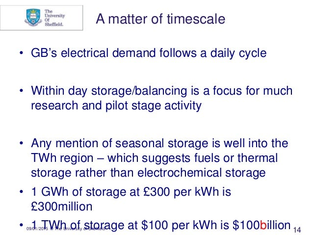 09/01/2015 © The University of Sheffield 14 • GB's electrical demand follows a daily cycle • Within day storage/balancing ...