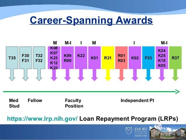 k01 grant application
