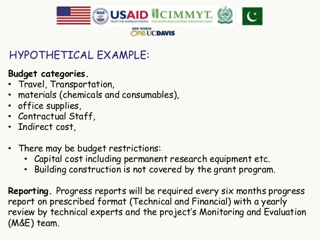Grant Writing Skills Workshop Pakistan