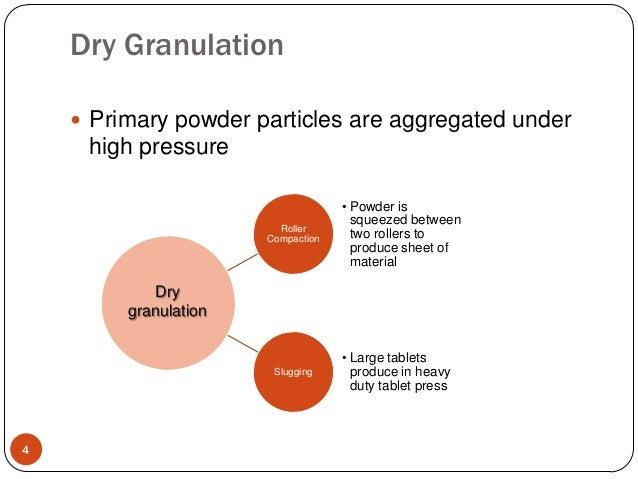 Granulation process and types of granulators