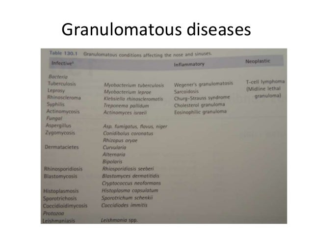 Granulomatous diseases