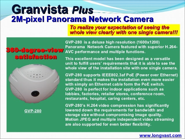 Granvista Plus 2M-pixel Panorama Network Camera                    To realize your expectation of seeing the              ...