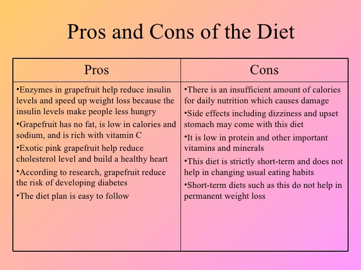 Pros vs. Cons of Dieting Plans
