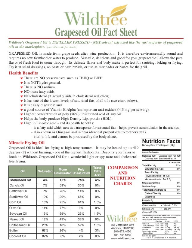 Grapeseed Oil Fact SheetWildtree's Grapeseed Oil is EXPELLER PRESSED - NOT solvent extracted like the vast majority of gra...