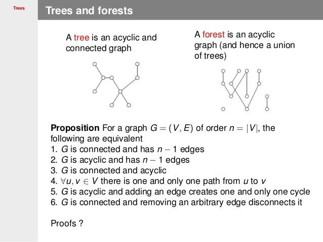 Graph trees ccuart Images