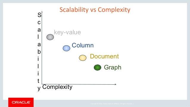 Graph Java