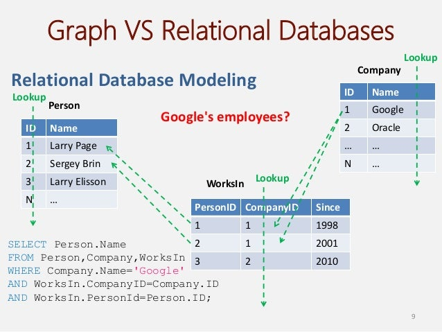 Graph And Rdf Databases. How To Clean D E Filter Metlife Annuity Forms. Help Me Grow My Business Jobs Medical Coding. Contour Mortgage Reviews Le Marais Apartments. Outsourced Email Marketing Classes In Finance. Immigration Lawyers In Arlington Tx. U S Bankruptcy Court Maryland. Small Voip Phone System Quicken Loans Contact. Nursing Home Insurance Rates