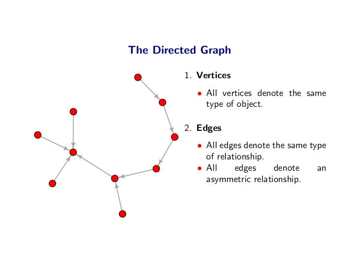 The Directed Graph           1. Vertices             • All vertices denote the same               type of object.         ...