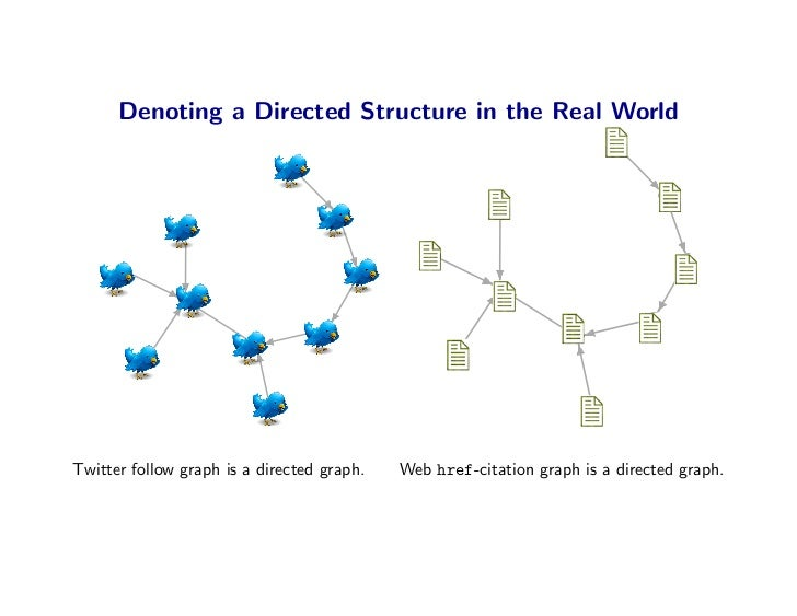 Denoting a Directed Structure in the Real World     Twitter follow graph is a directed graph.   Web href-citation graph is...