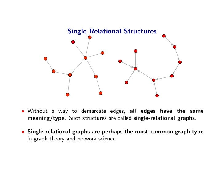 Single Relational Structures     • Without a way to demarcate edges, all edges have the same   meaning/type. Such structur...
