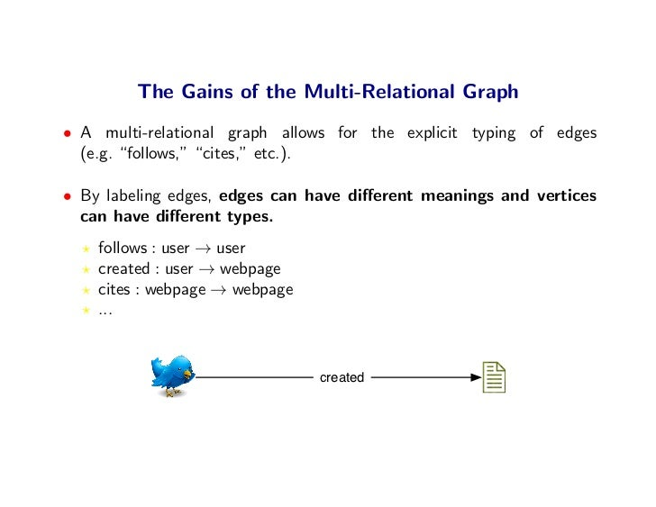 """The Gains of the Multi-Relational Graph • A multi-relational graph allows for the explicit typing of edges   (e.g. """"follow..."""