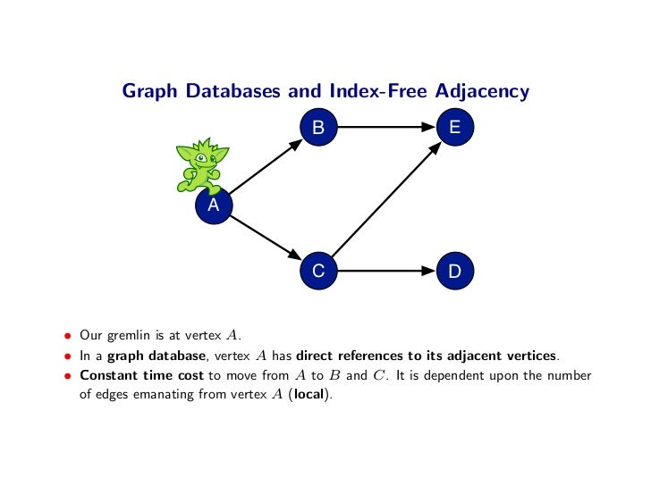 Graph Databases and Index-Free Adjacency                                      B                    E                      ...
